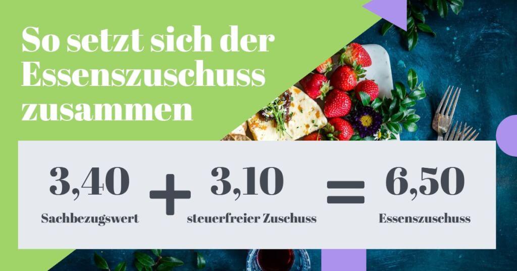 Online Kantine Online Catering Essenszuschuss sachbezugswert