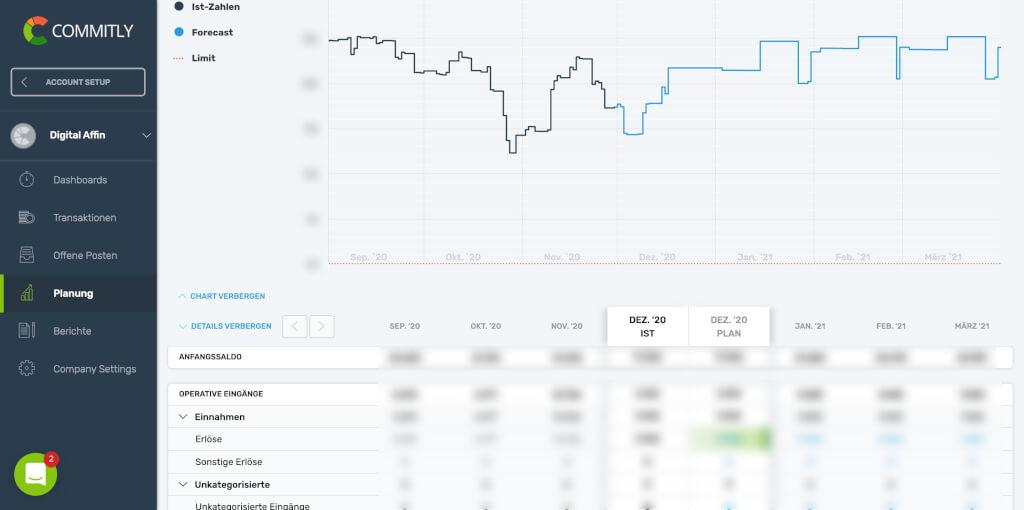 Commitly Forecast Planung Liquiditaetsmanagement Tool
