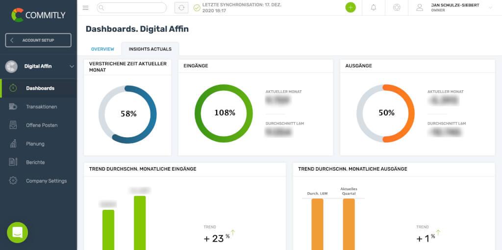 Commitly dashboard Digital affin