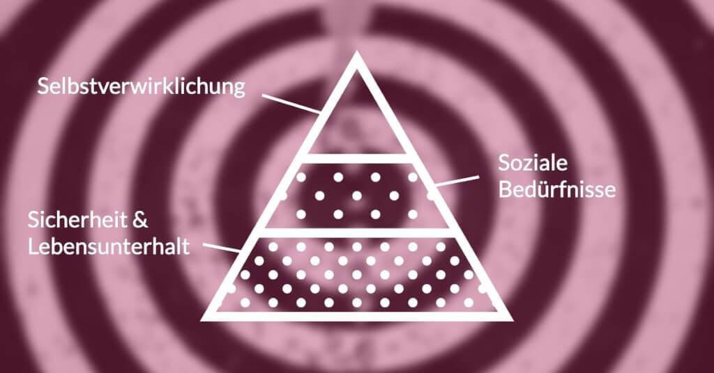 Mitarbeiterzufriedenheit Tool Pyramide