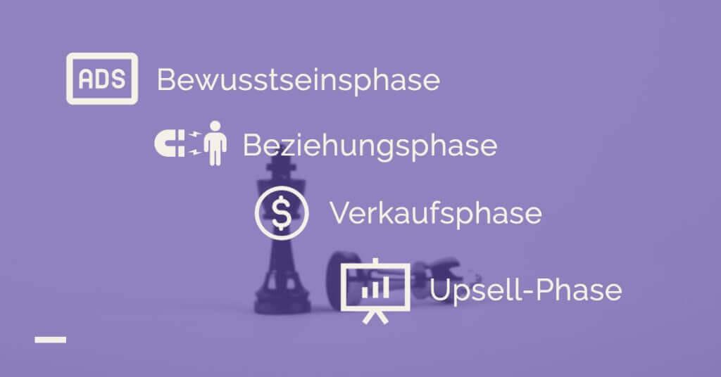 Funnel Software Phasen
