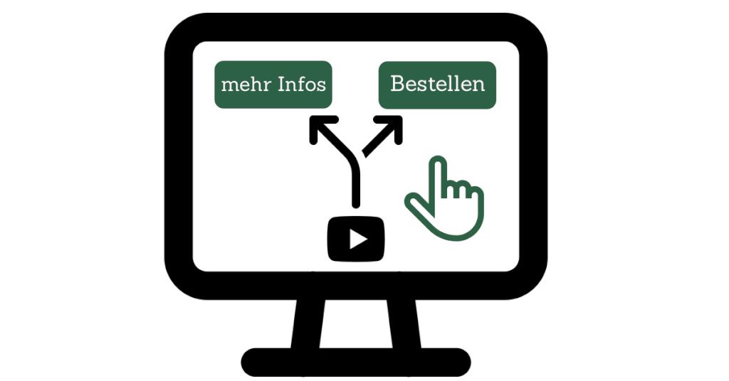 Interaktive Videos