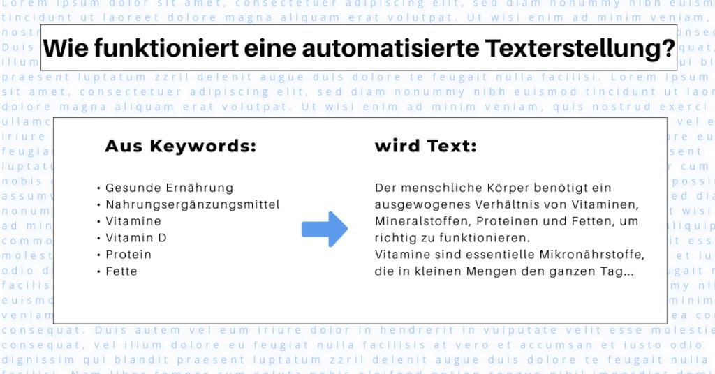 Wie funktioniert eine automatisierte Texterstellung 1