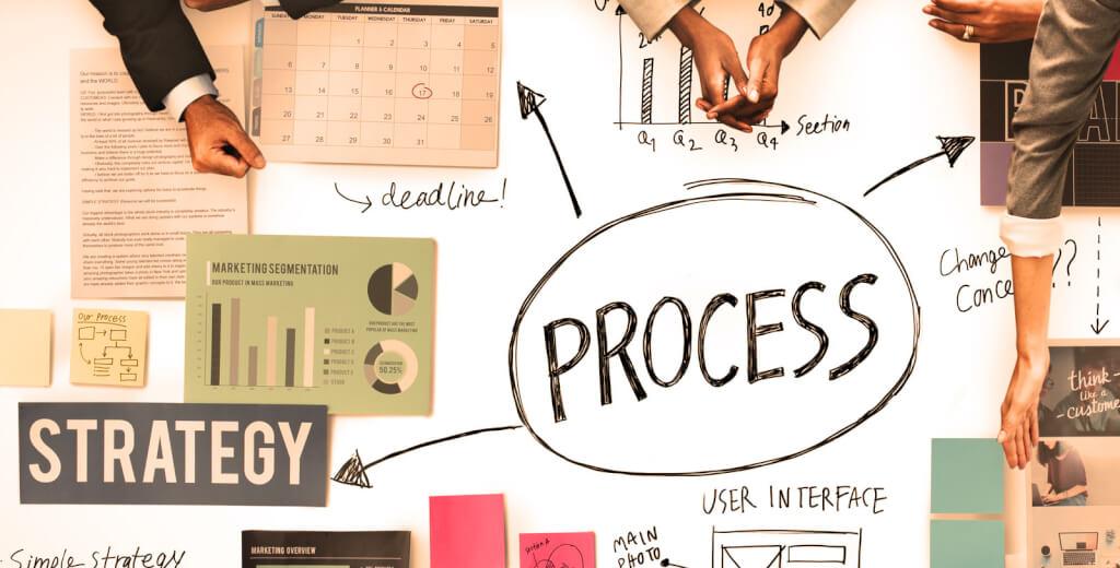 Interne Prozesse und Systeme