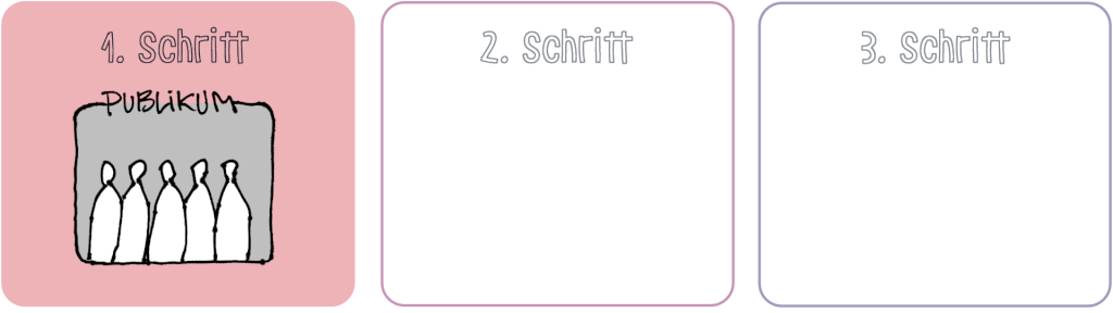 Schritte 4 Icons 1b
