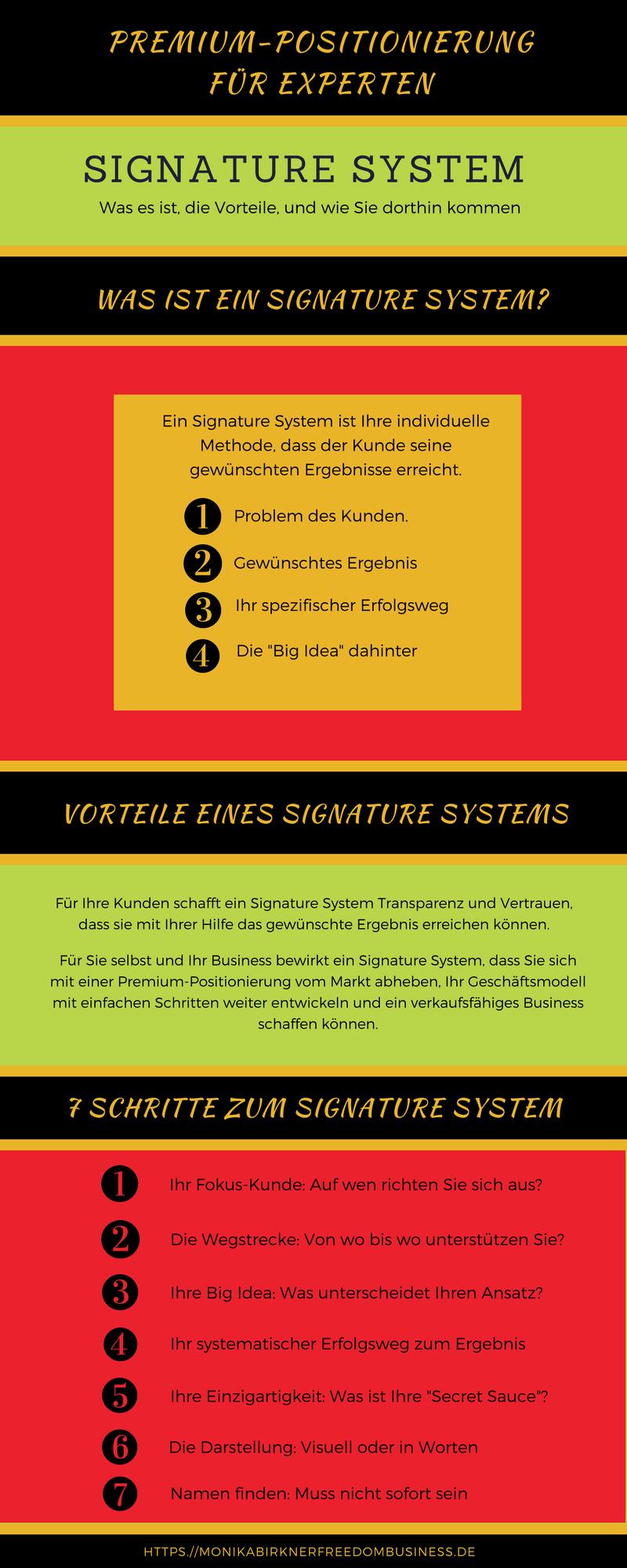 Infografik Signature System2