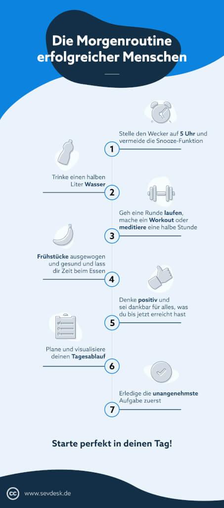 Morgenroutinen erfolgreicher Menschen Infografik