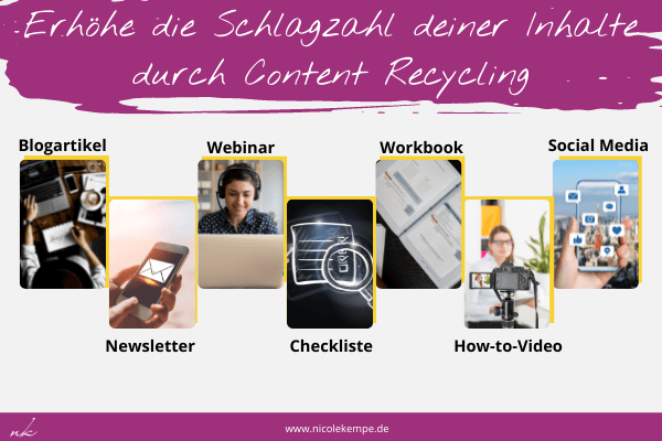 Expertise zeigen durch Content Recycling