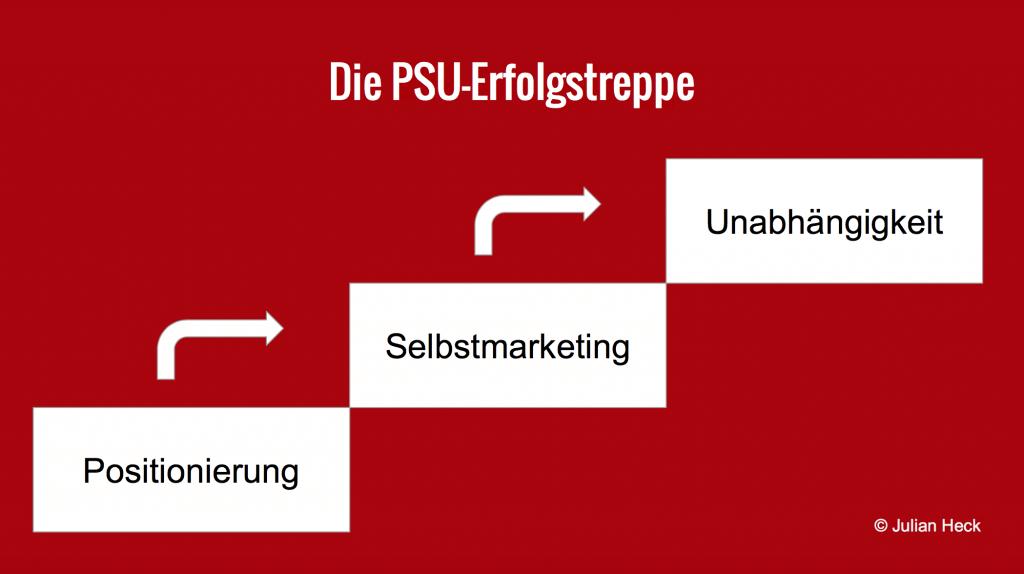 PSU-Erfolgstreppe: Positionierung, Selbstmarketing, Unabhängigkeit | Julian Heck