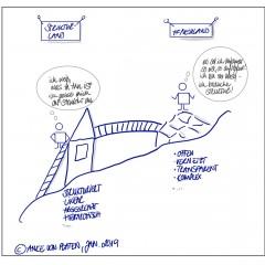 Selbstführung in der neuen Arbeitswelt: wieso wir mehr denn je Struktur benötigen – mit 3 persönlichen Impulsen