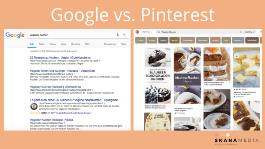 Google vs. Pinterest