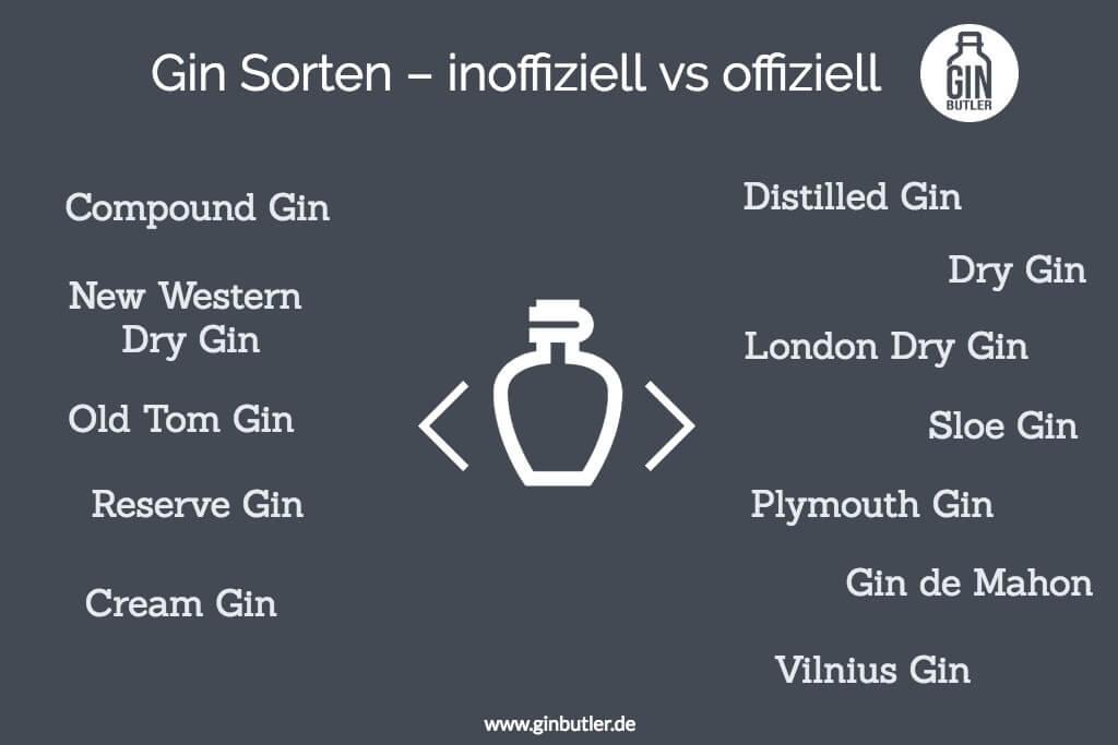 Gin Sorten inoffiziell vs offiziell
