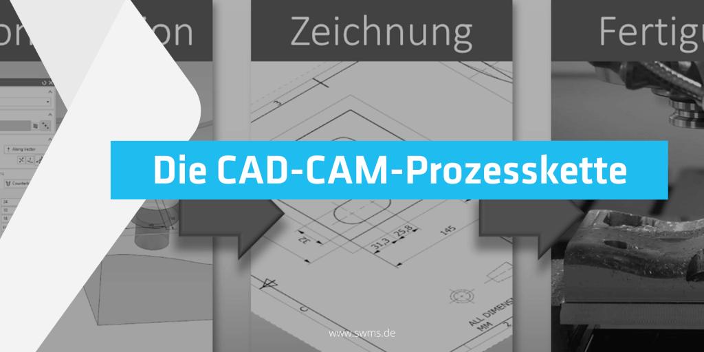 Die CAD-CAM-Prozesskette: Der Status Quo (Teil 1)