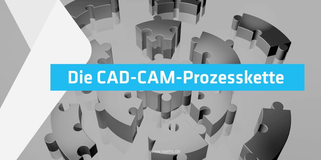 Die CAD-CAM-Prozesskette - Medienbrüche Reduzieren, schlank zum Ergebnis (Teil 2)