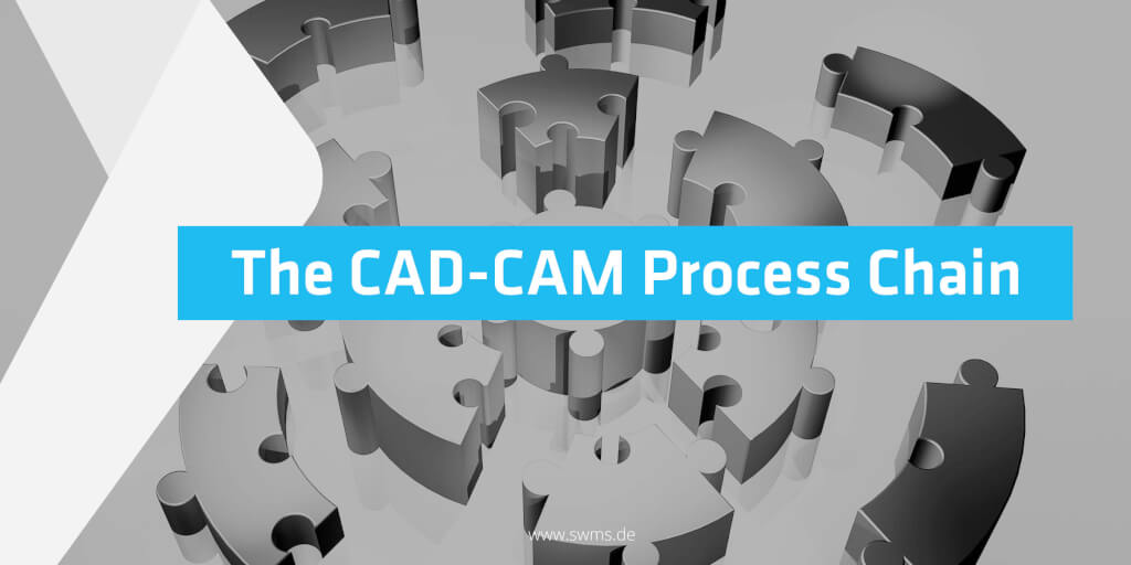 The CAD-CAM Process Chain - Reduce Media Breaks, Lean to Result (Part 2)