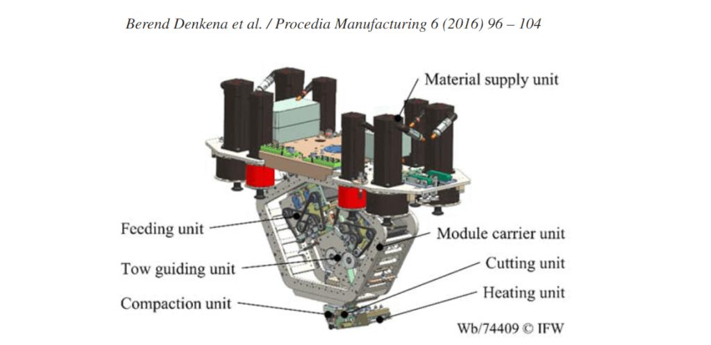 Fig3 EEF detailliert