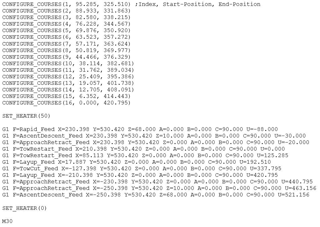 Figure2 post processing 1