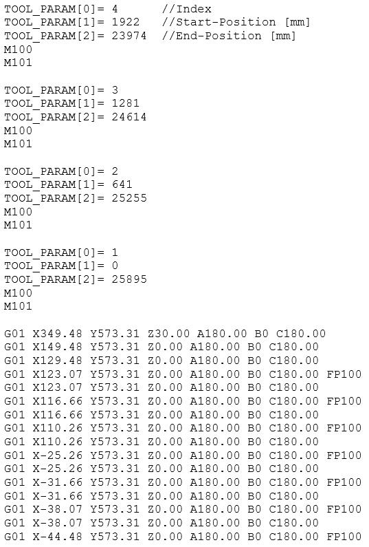 Figure3 post processing