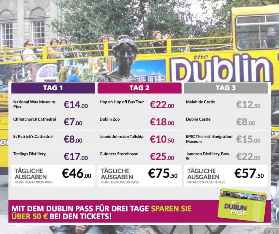 Dublin Pass Sparen und Sehenswürdigkeiten sehen