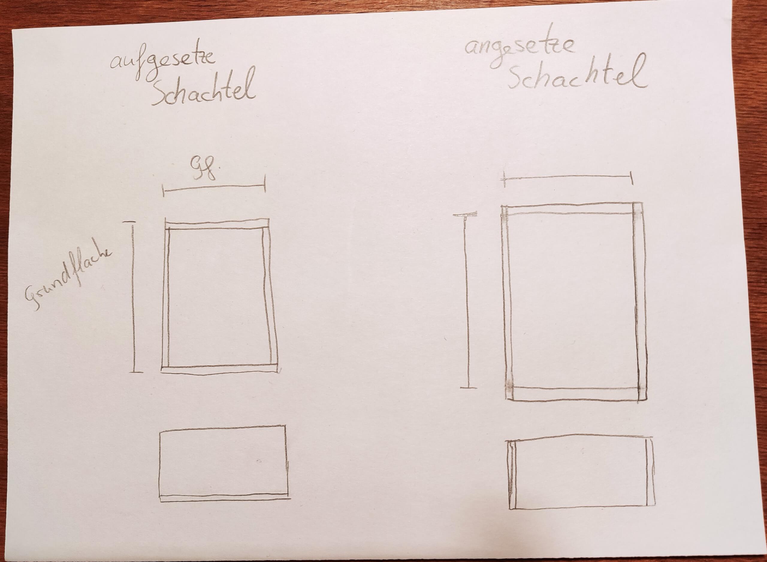 Schachtel Zusammengesetzte oder nicht