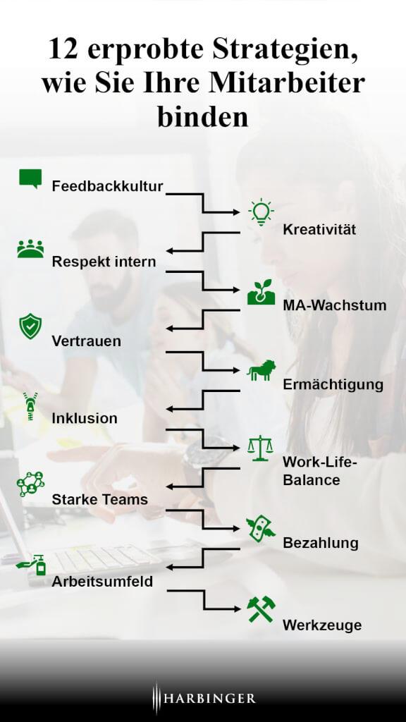 Mitarbeiterbindung Retention Management Strategien Wie bindet man Mitarbeiter Tipps Ideen Massnahmen Instrumente Infografik