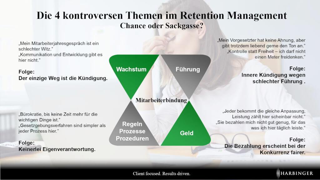 Mitarbeiterbindung wichtige Themen im Retention Management kontrovers was stört Mitarbeiter Tipps
