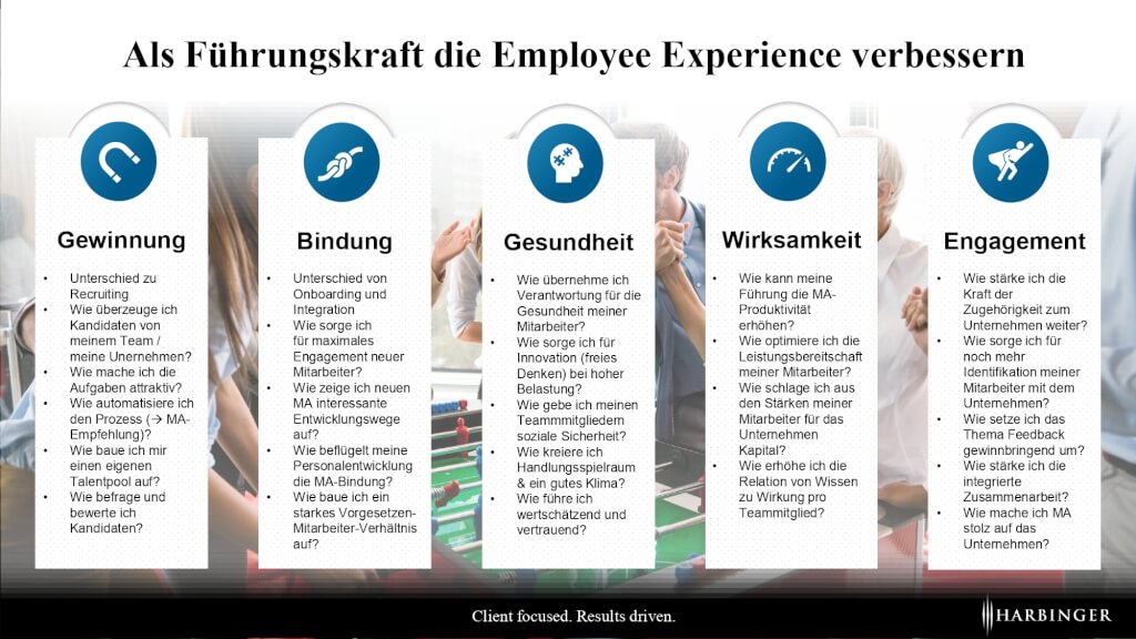 Employee Experience verbessern Manager als Fuehrungskraft HR Rolle Verantwortung Fragen Ideen Harbinger AG page 0001