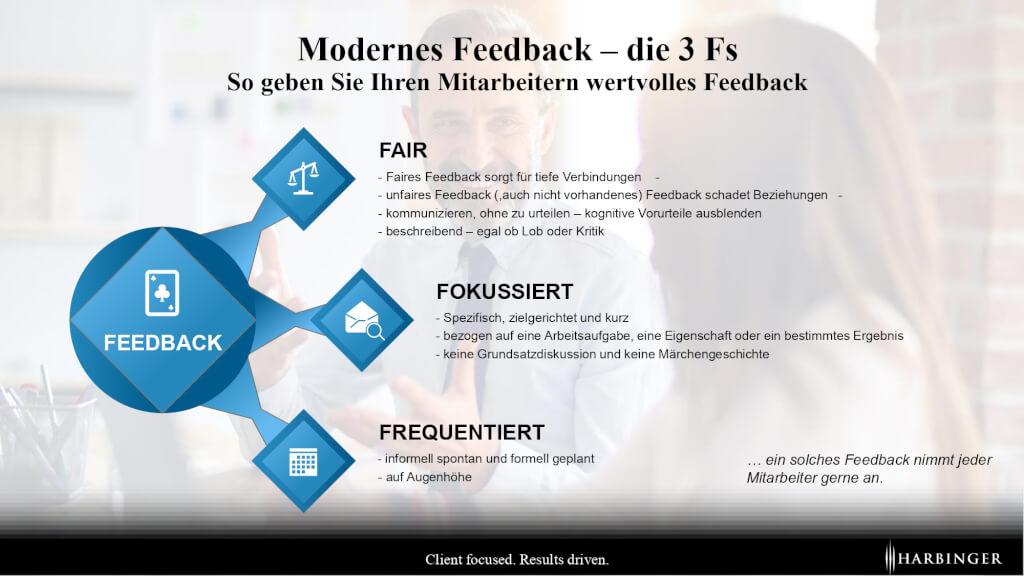 Fuehrungskompetenzen Feedback geben moderne fuerhrung liste beispiele faires feedback mitarbeiterfeedback page 0001
