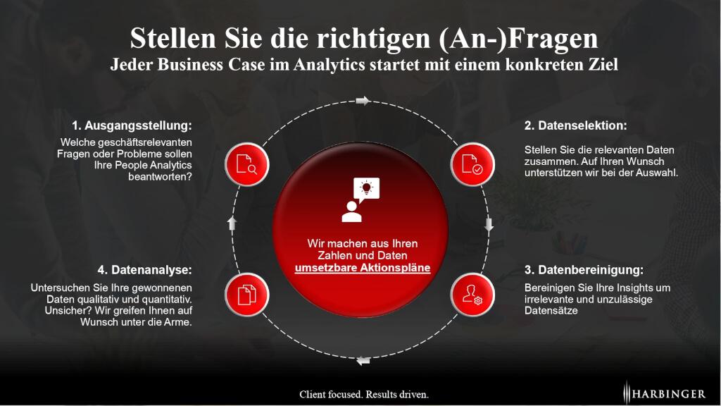 HR Controlling Kennzahlensystem Analytics Beratung Unterstuetzung strategisches Personalmanagement page 0001