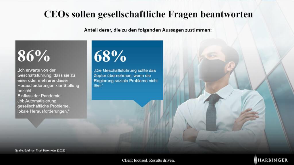 Leadership 2021 2022 CEOs Verantwrtung von Fuehrung Krisenmanagement Covid page 0001