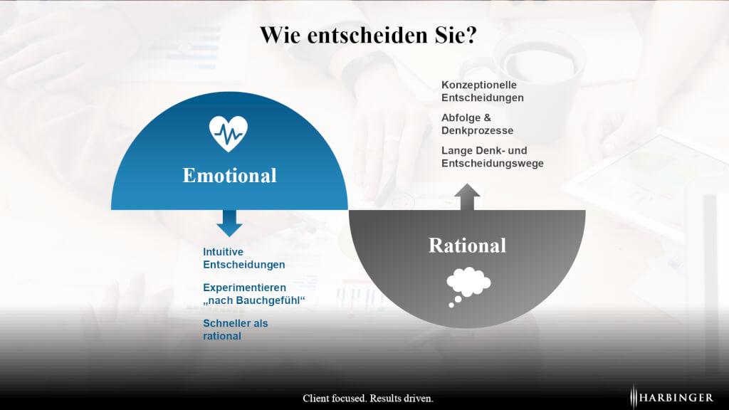 Leadership 2021 2022 Entscheidungen rational emotional intelligenz eq page 0001