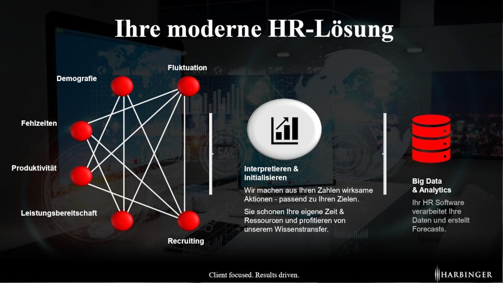 People Analytics Personalkennzahlensystem HR Beratung HR Analytics System Ablauf einfach erklaert Berater HR Consulting page 0001