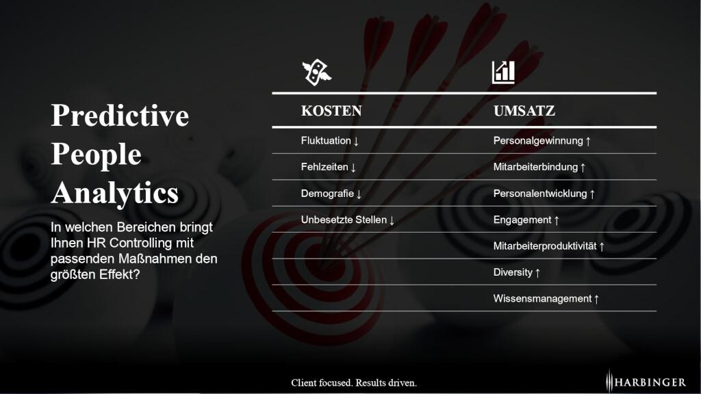 Predictive People Analytics In welchen Bereichen bringt es den groessten Effekt  page 0001