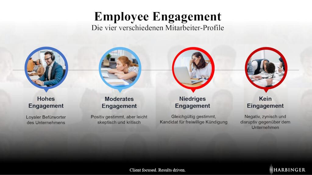 Employee Engagement Mitarbeiter Profile Umfrage Employee Experience Unzufriedene Mitarbeiter erkennen page 0001