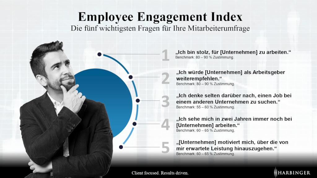 Employee Engagement Motivation Mitarbeiterumfrage Identifikation Weiterempfehlung Engagement Index Survey page 0001