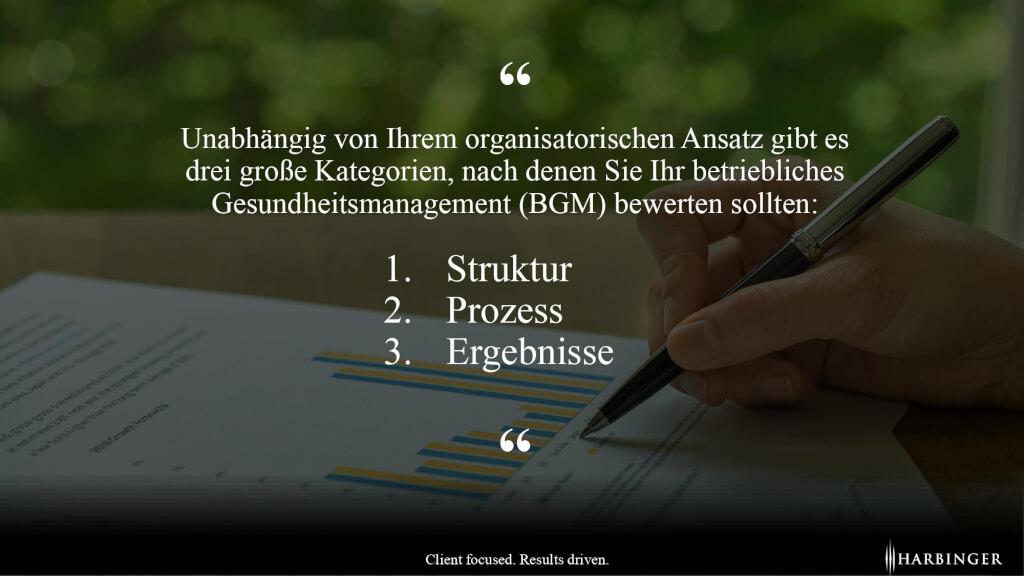 Betriebliches Gesundheitsmanagement Ziele Ergebnisse Evaluation Analyse BGM auf Zahlenbasis Kennzahlen page 0001