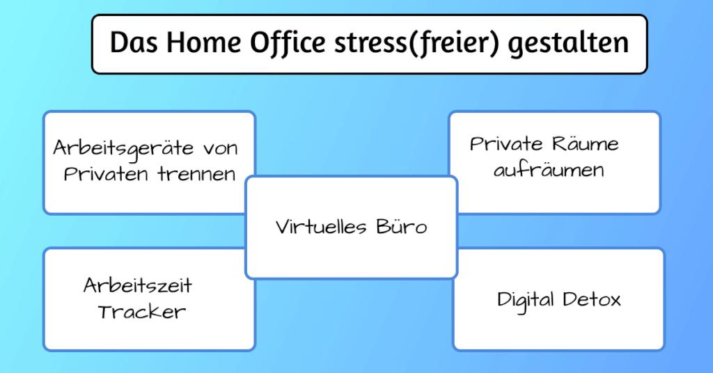 Das Home Office stress freier gestalten
