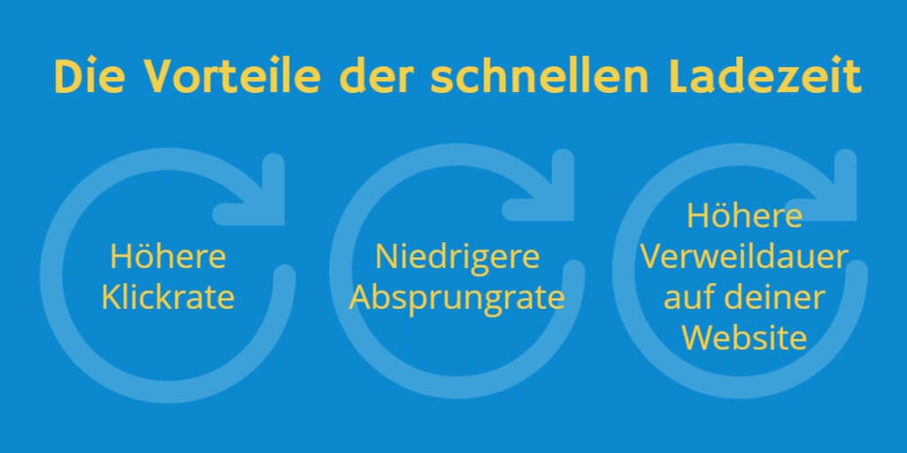 Optimale Ladezeit Website Vorteile