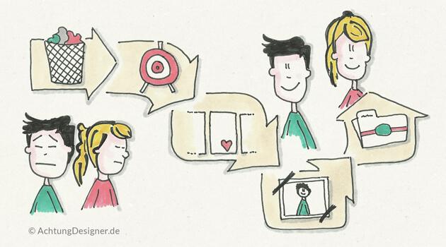 Illustration - Als Freelancer erfolgreich und besser