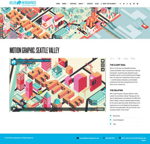 Designer-Portfolio // Beispiel Killer Infographics