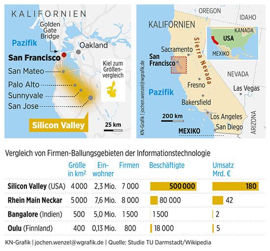 Aktuelle Arbeit von Infografiker Jochen Weitzel - SiliconValley