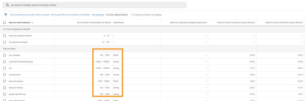 Google Keyword Planner limitiert