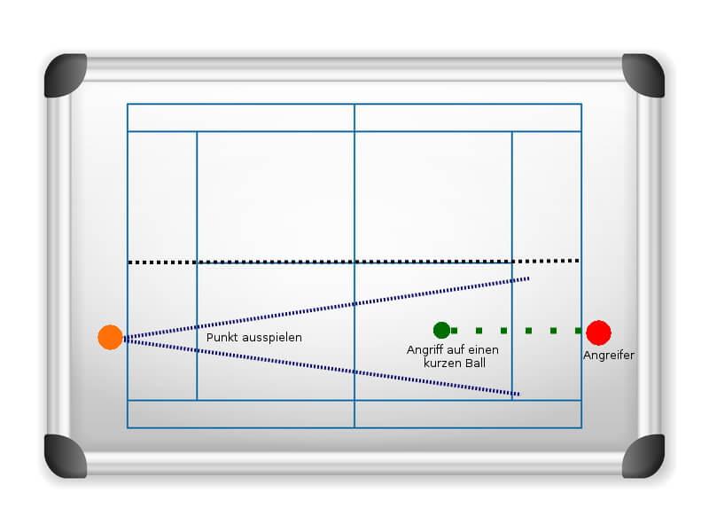 Sport field plan on whiteboard.