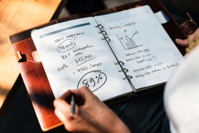 Bidvertiser Review - Alternative für Online Advertising