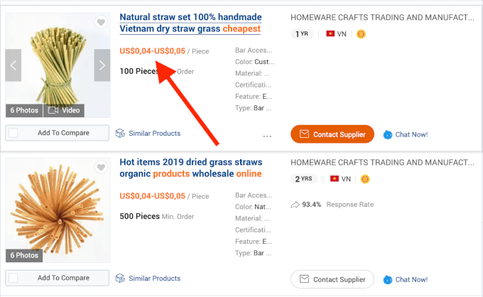 Alibaba Prices