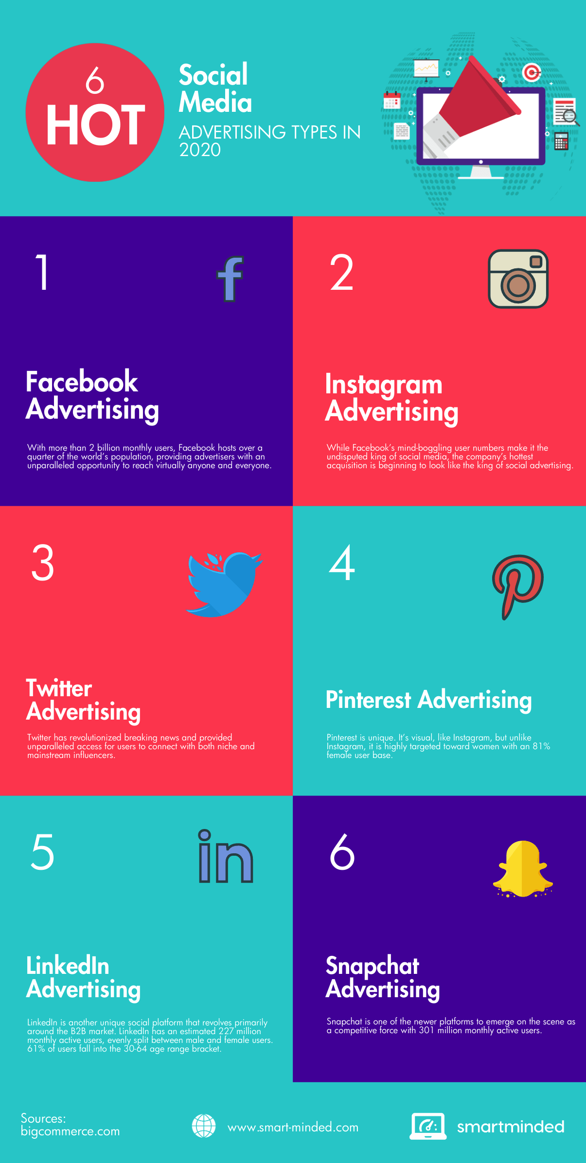Social Media Ad Channels