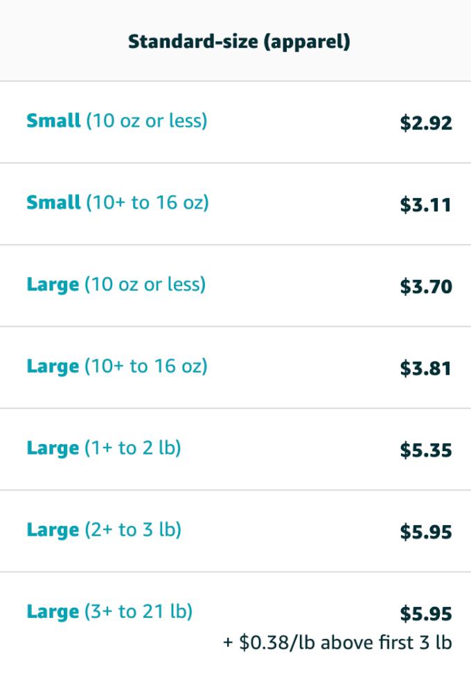 Amazon FBA Fees 2
