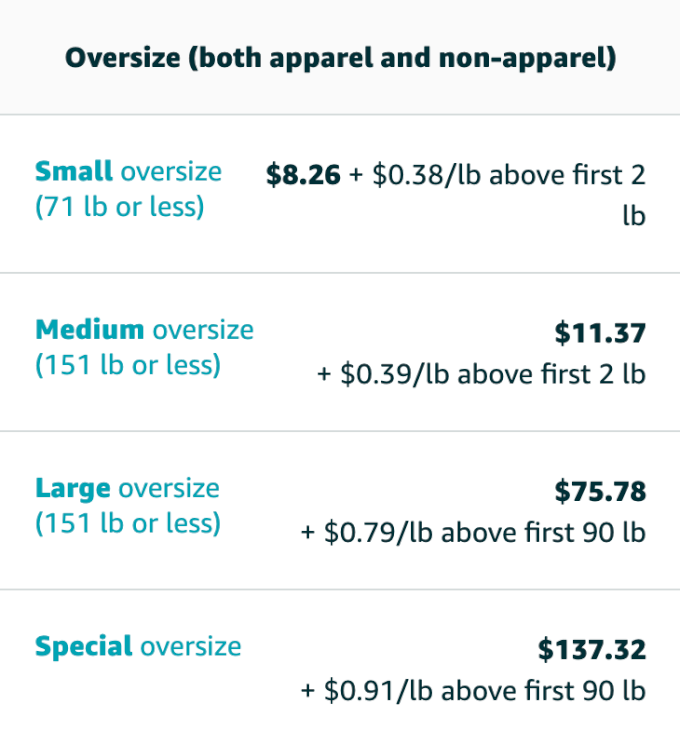 Amazon FBA Fees 3