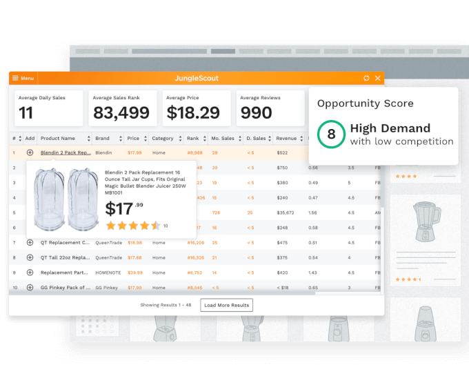 Chrome Extension opportunity Score