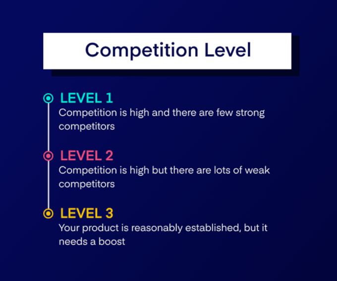 CompetitionLevel